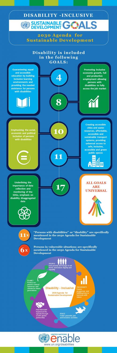 infographic_disability_inclusive_sdgs.jpg
