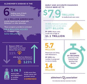 alzheimers-quick-facts-2018.jpg